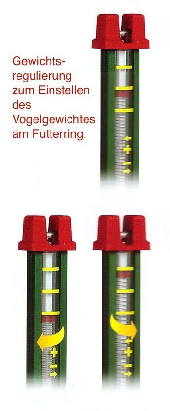 Futterautomat-Gewichtsregulierung